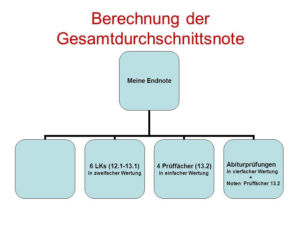 Berechnung der Gesamtdurchschnittsnote Meine Endnote 6 LKs (12.1-13.1) In zweifacher Wertung 4 Prüffächer (13.2) In einfacher Wertung Abiturprüfungen