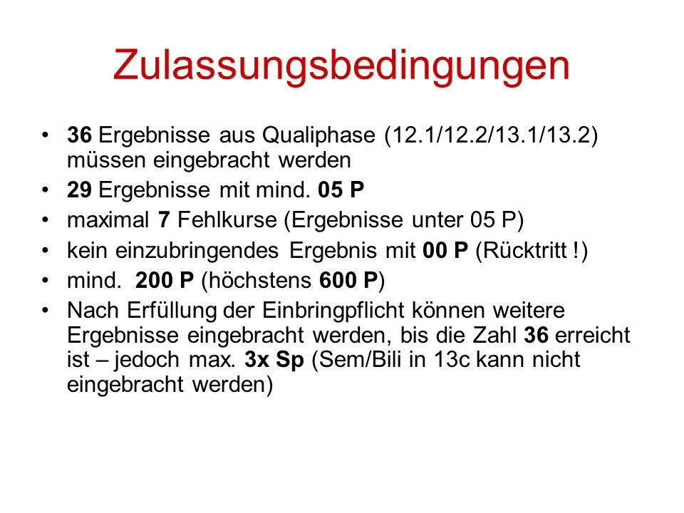 Zulassungsbedingungen 36 Ergebnisse aus Qualiphase (12.1/12.2/13.1/13.2) müssen eingebracht werden 29 Ergebnisse mit mind. 05 P maximal 7 Fehlkurse (E