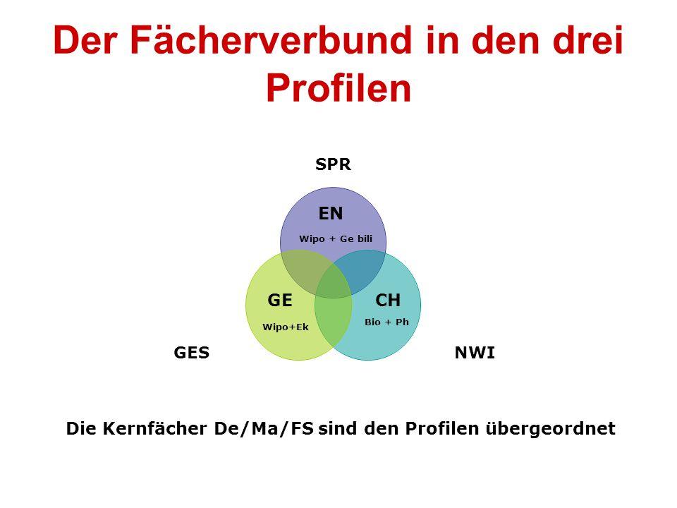 Der Fächerverbund in den drei Profilen SPR NWIGES EN Wipo + Ge bili CH Bio + Ph GE Wipo+Ek Die Kernfächer De/Ma/FS sind den Profilen übergeordnet
