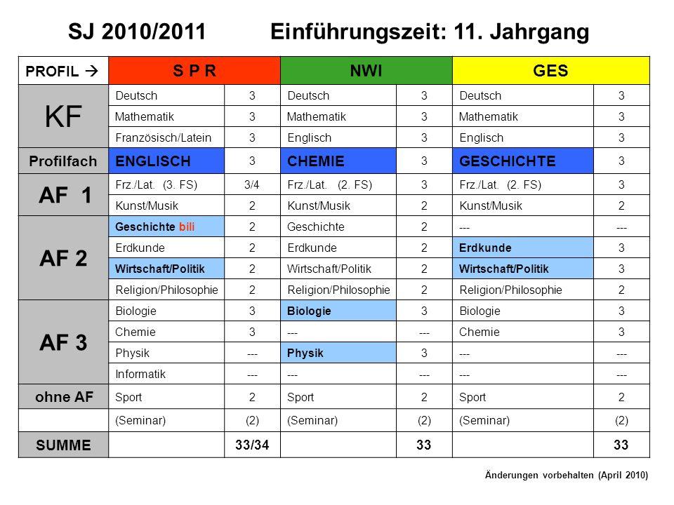 SJ 2010/2011Einführungszeit: 11.