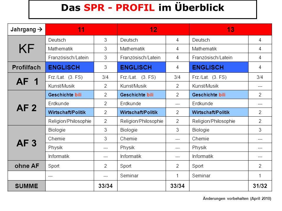 Das SPR - PROFIL im Überblick Jahrgang 111213 KF Deutsch3 4 4 Mathematik3 4 4 Französisch/Latein3 4 4 ProfilfachENGLISCH 3 4 4 AF 1 Frz./Lat.