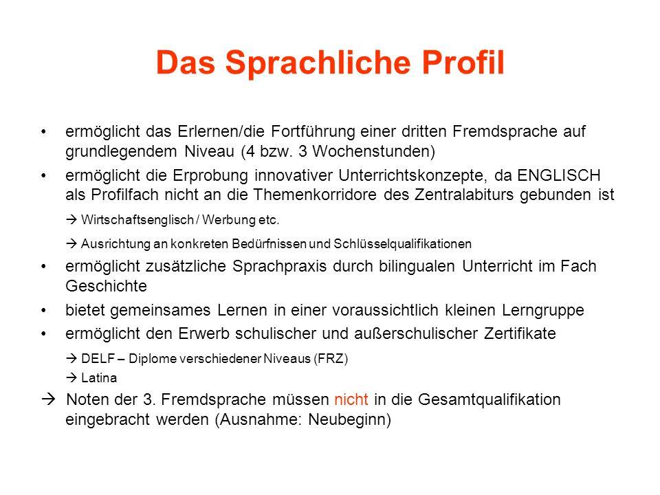 Das Sprachliche Profil ermöglicht das Erlernen/die Fortführung einer dritten Fremdsprache auf grundlegendem Niveau (4 bzw.