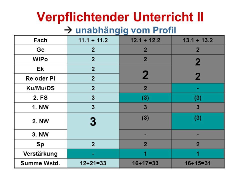 Verpflichtender Unterricht II unabhängig vom Profil Fach11.1 + 11.212.1 + 12.213.1 + 13.2 Ge222 WiPo22 2222 Ek2 2 Re oder Pl2 Ku/Mu/DS22- 2.