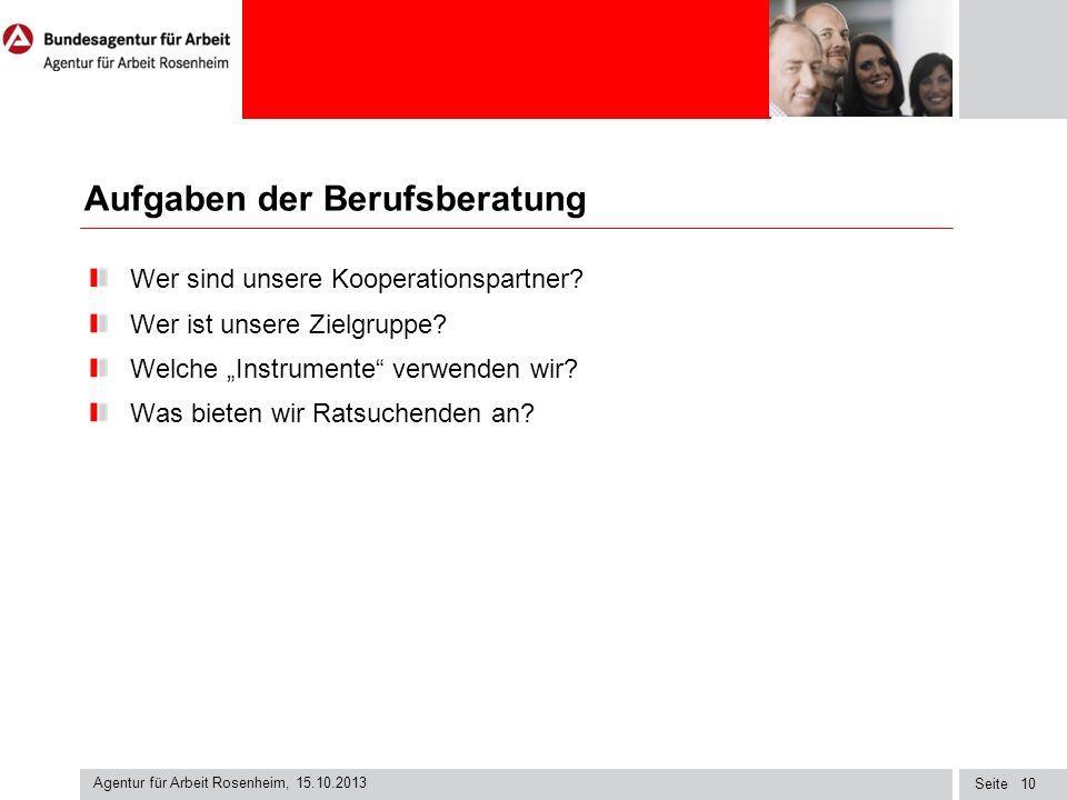 Seite Agentur für Arbeit Rosenheim, 15.10.2013 10 Aufgaben der Berufsberatung Wer sind unsere Kooperationspartner? Wer ist unsere Zielgruppe? Welche I