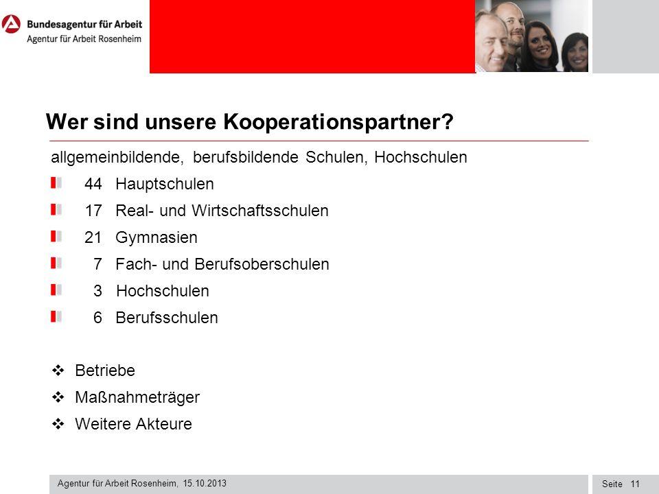 Seite Agentur für Arbeit Rosenheim, 15.10.2013 11 Wer sind unsere Kooperationspartner? allgemeinbildende, berufsbildende Schulen, Hochschulen 44 Haupt