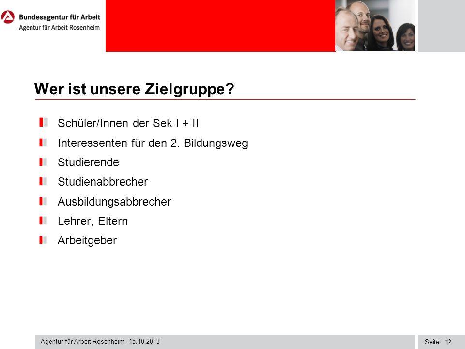 Seite Agentur für Arbeit Rosenheim, 15.10.2013 12 Wer ist unsere Zielgruppe? Schüler/Innen der Sek I + II Interessenten für den 2. Bildungsweg Studier