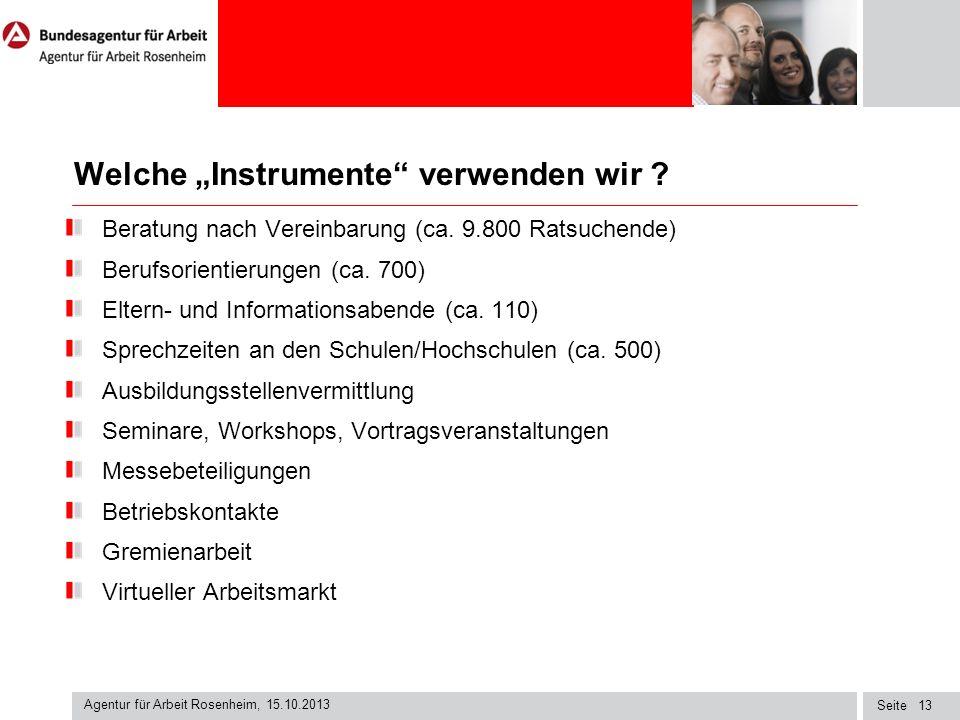 Seite Agentur für Arbeit Rosenheim, 15.10.2013 13 Welche Instrumente verwenden wir ? Beratung nach Vereinbarung (ca. 9.800 Ratsuchende) Berufsorientie