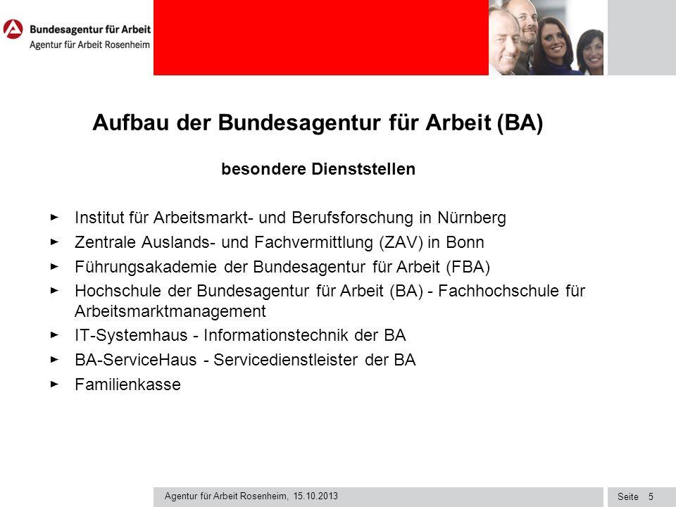 Seite Aufbau der Bundesagentur für Arbeit (BA) besondere Dienststellen Institut für Arbeitsmarkt- und Berufsforschung in Nürnberg Zentrale Auslands- u