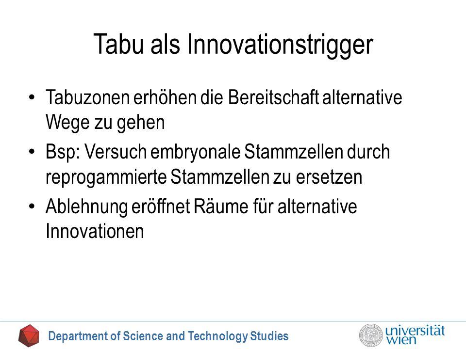 Tabu als Innovationstrigger Tabuzonen erhöhen die Bereitschaft alternative Wege zu gehen Bsp: Versuch embryonale Stammzellen durch reprogammierte Stam