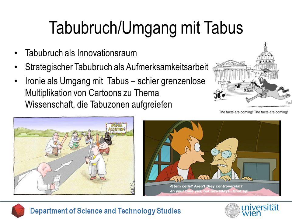 Tabubruch/Umgang mit Tabus Tabubruch als Innovationsraum Strategischer Tabubruch als Aufmerksamkeitsarbeit Ironie als Umgang mit Tabus – schier grenze
