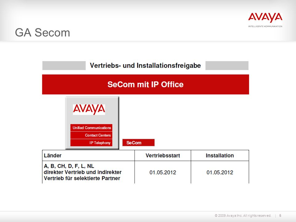© 2009 Avaya Inc. All rights reserved. GA Secom 5