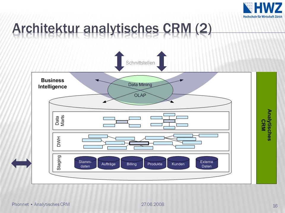 27.06.2008Phonnet Analytisches CRM 16 Schnittstellen