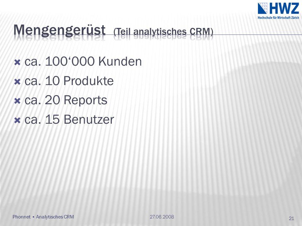 Phonnet Analytisches CRM ca. 100000 Kunden ca. 10 Produkte ca.