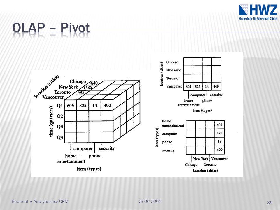 Phonnet Analytisches CRM27.06.2008 39
