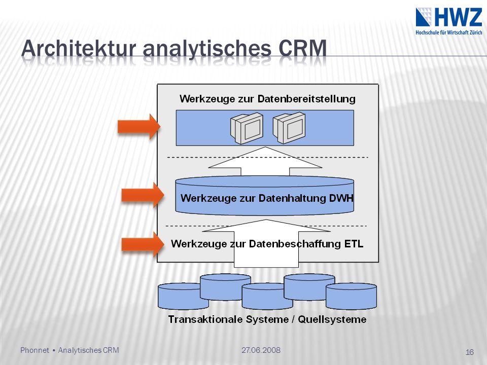 Phonnet Analytisches CRM27.06.2008 16