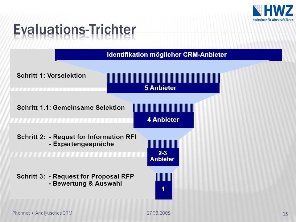 Phonnet Analytisches CRM27.06.2008 25 Identifikation möglicher CRM-Anbieter 5 Anbieter Halbfinale: max. 6 Systeme 2-3 Anbieter 4 Anbieter 1 Schritt 1.
