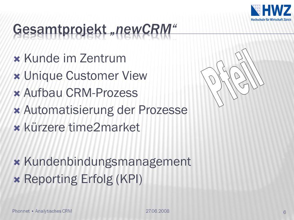 Kunde im Zentrum Unique Customer View Aufbau CRM-Prozess Automatisierung der Prozesse kürzere time2market Kundenbindungsmanagement Reporting Erfolg (K