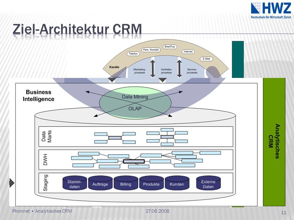 27.06.2008Phonnet Analytisches CRM 11
