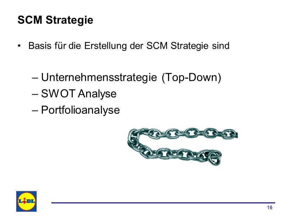 16 SCM Strategie Basis für die Erstellung der SCM Strategie sind –Unternehmensstrategie (Top-Down) –SWOT Analyse –Portfolioanalyse