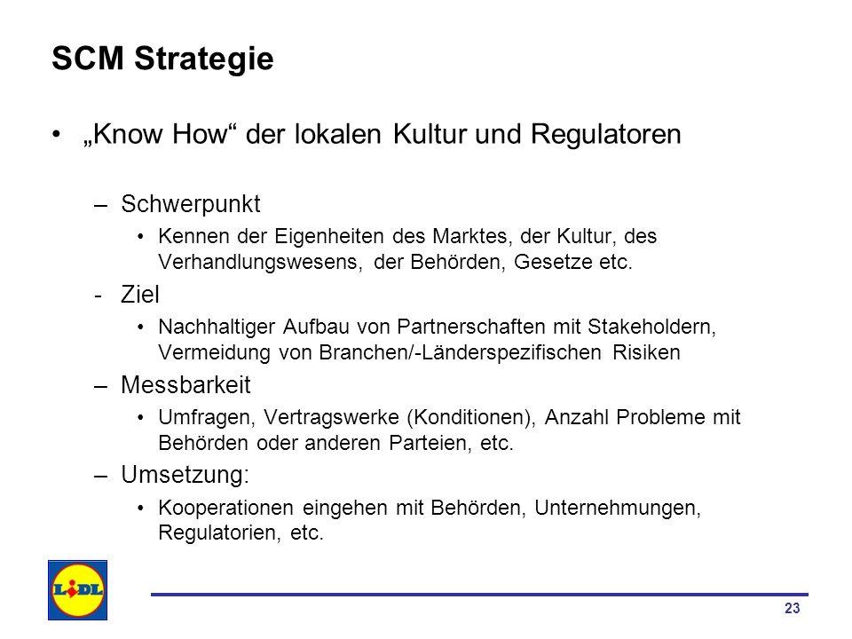 23 SCM Strategie Know How der lokalen Kultur und Regulatoren –Schwerpunkt Kennen der Eigenheiten des Marktes, der Kultur, des Verhandlungswesens, der