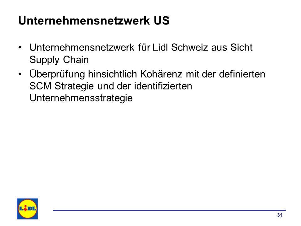 31 Unternehmensnetzwerk US Unternehmensnetzwerk für Lidl Schweiz aus Sicht Supply Chain Überprüfung hinsichtlich Kohärenz mit der definierten SCM Stra