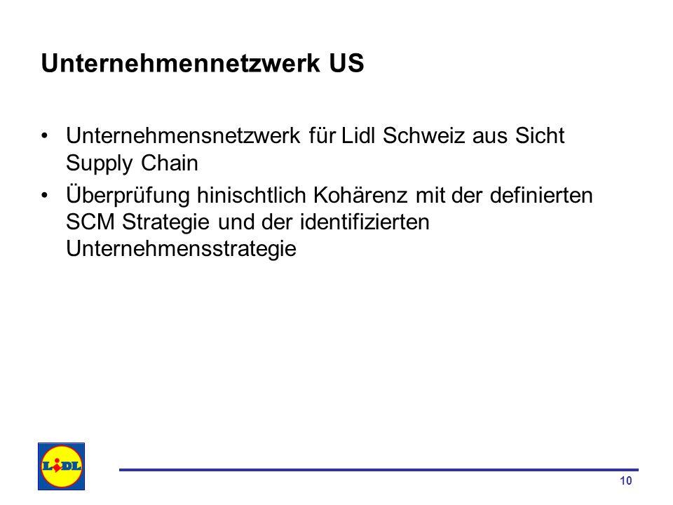 10 Unternehmennetzwerk US Unternehmensnetzwerk für Lidl Schweiz aus Sicht Supply Chain Überprüfung hinischtlich Kohärenz mit der definierten SCM Strat