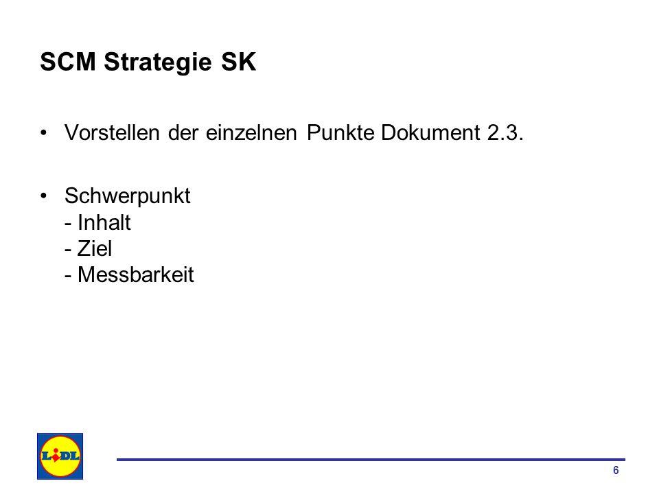 6 SCM Strategie SK Vorstellen der einzelnen Punkte Dokument 2.3. Schwerpunkt - Inhalt - Ziel - Messbarkeit