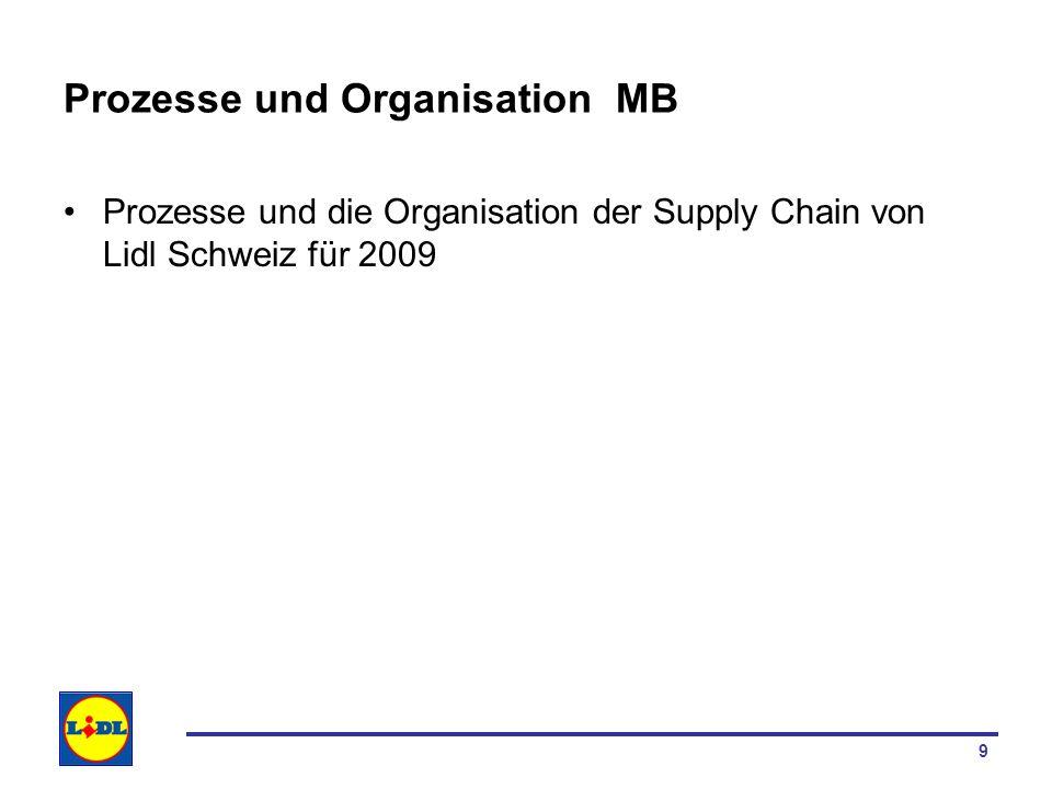 10 Unternehmennetzwerk US Unternehmensnetzwerk für Lidl Schweiz aus Sicht Supply Chain Überprüfung hinischtlich Kohärenz mit der definierten SCM Strategie und der identifizierten Unternehmensstrategie