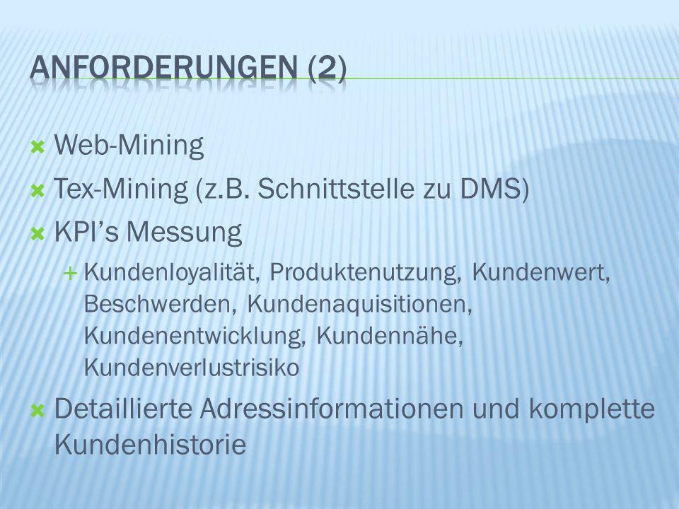 Web-Mining Tex-Mining (z.B.