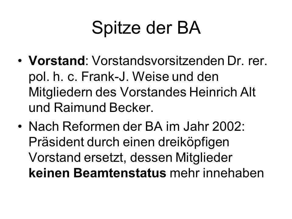 Spitze der BA Vorstand: Vorstandsvorsitzenden Dr. rer. pol. h. c. Frank-J. Weise und den Mitgliedern des Vorstandes Heinrich Alt und Raimund Becker. N