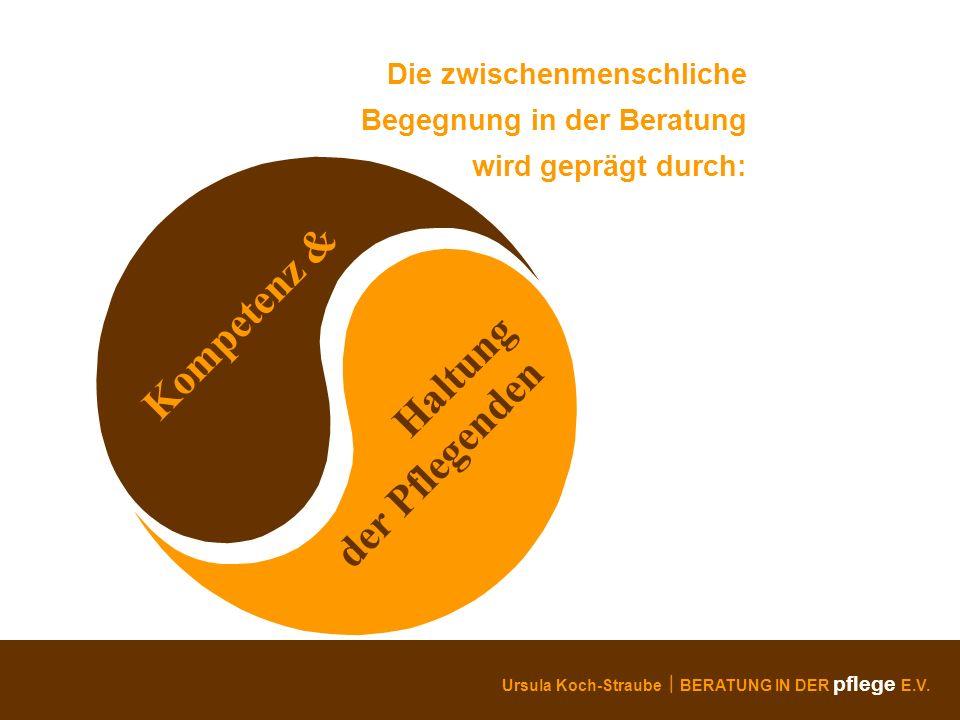 Ursula Koch-Straube BERATUNG IN DER pflege E.V. Kompetenz & Haltung der Pflegenden Die zwischenmenschliche Begegnung in der Beratung wird geprägt durc