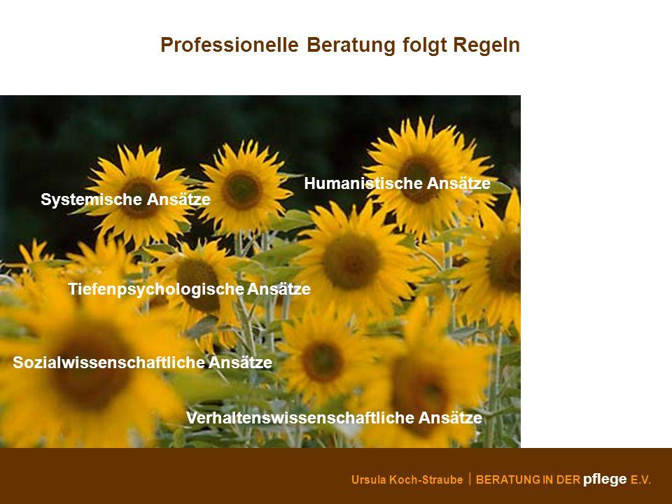 Ursula Koch-Straube BERATUNG IN DER pflege E.V. Professionelle Beratung folgt Regeln Humanistische Ansätze Verhaltenswissenschaftliche Ansätze Tiefenp