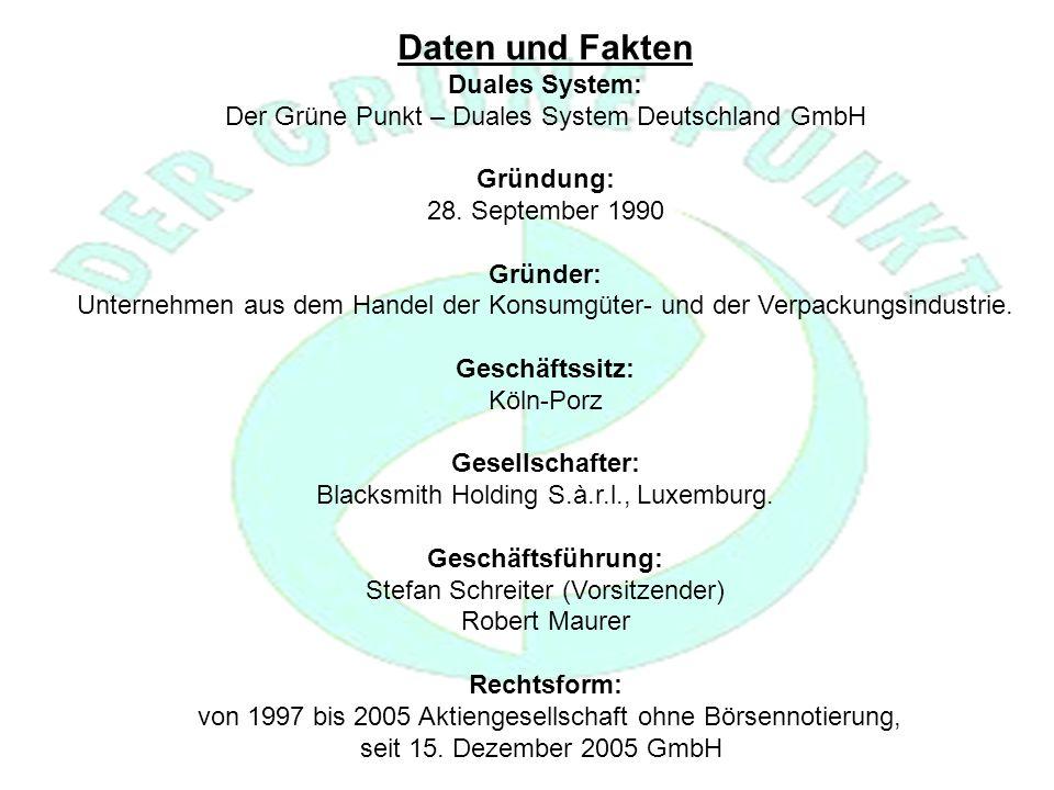 Daten und Fakten Duales System: Der Grüne Punkt – Duales System Deutschland GmbH Gründung: 28.