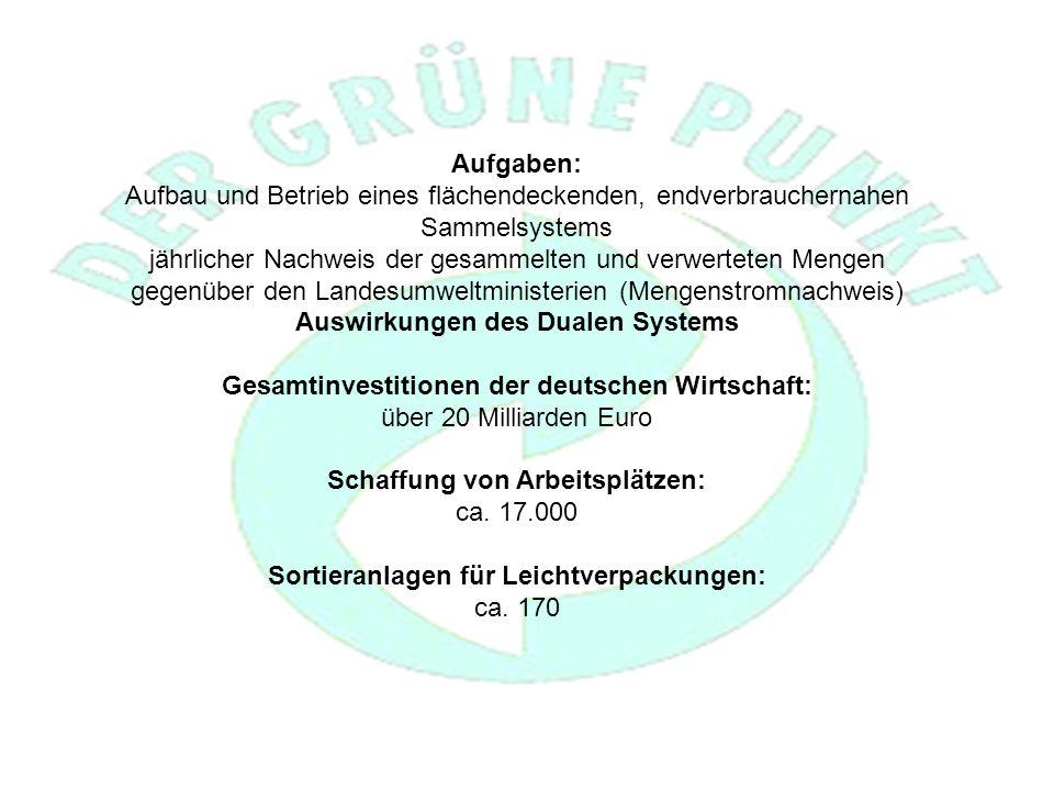 Aufgaben: Aufbau und Betrieb eines flächendeckenden, endverbrauchernahen Sammelsystems jährlicher Nachweis der gesammelten und verwerteten Mengen gegenüber den Landesumweltministerien (Mengenstromnachweis) Auswirkungen des Dualen Systems Gesamtinvestitionen der deutschen Wirtschaft: über 20 Milliarden Euro Schaffung von Arbeitsplätzen: ca.