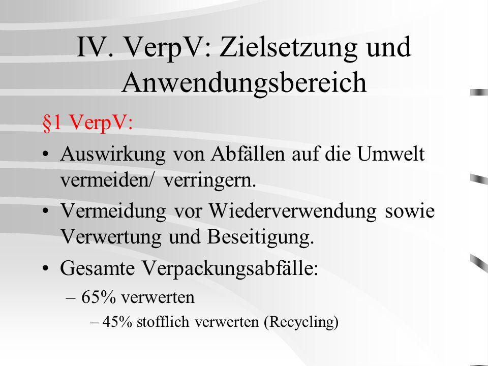IV. VerpV: Zielsetzung und Anwendungsbereich §1 VerpV: Auswirkung von Abfällen auf die Umwelt vermeiden/ verringern. Vermeidung vor Wiederverwendung s