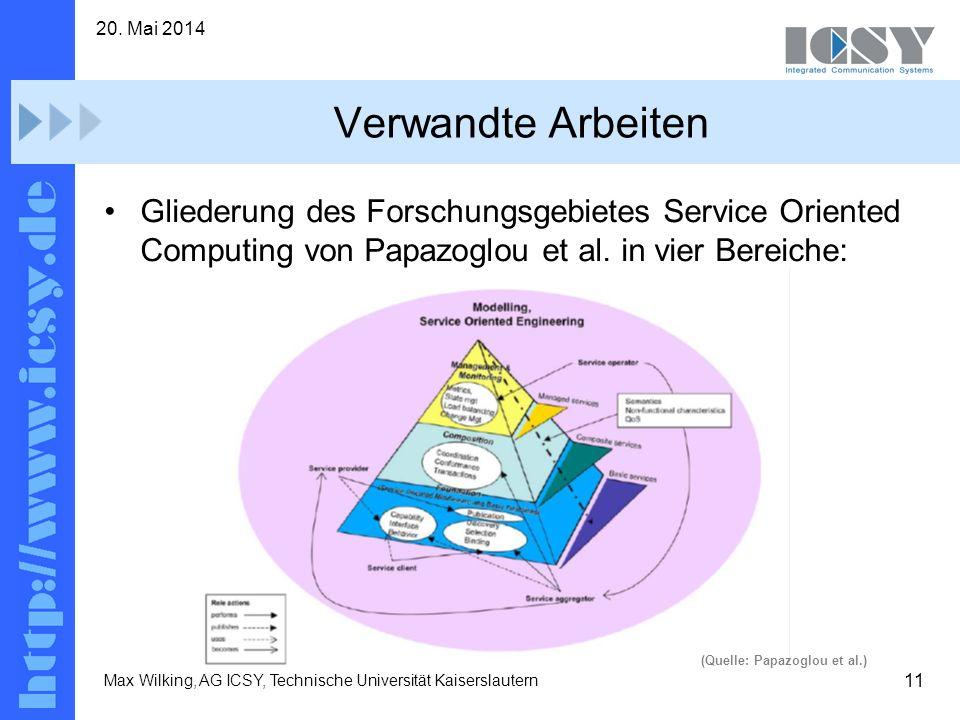 11 20. Mai 2014 Max Wilking, AG ICSY, Technische Universität Kaiserslautern Verwandte Arbeiten Gliederung des Forschungsgebietes Service Oriented Comp