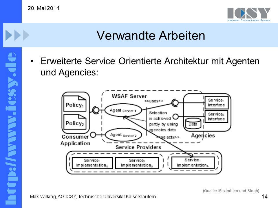 14 20. Mai 2014 Max Wilking, AG ICSY, Technische Universität Kaiserslautern Verwandte Arbeiten Erweiterte Service Orientierte Architektur mit Agenten