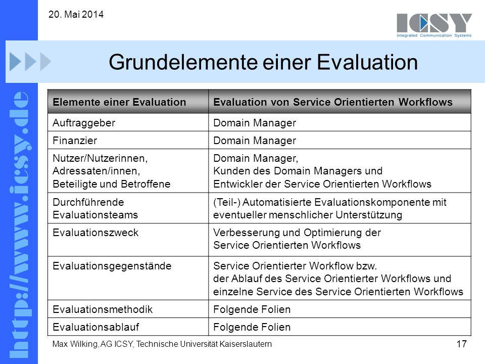 17 20. Mai 2014 Max Wilking, AG ICSY, Technische Universität Kaiserslautern Grundelemente einer Evaluation Elemente einer EvaluationEvaluation von Ser