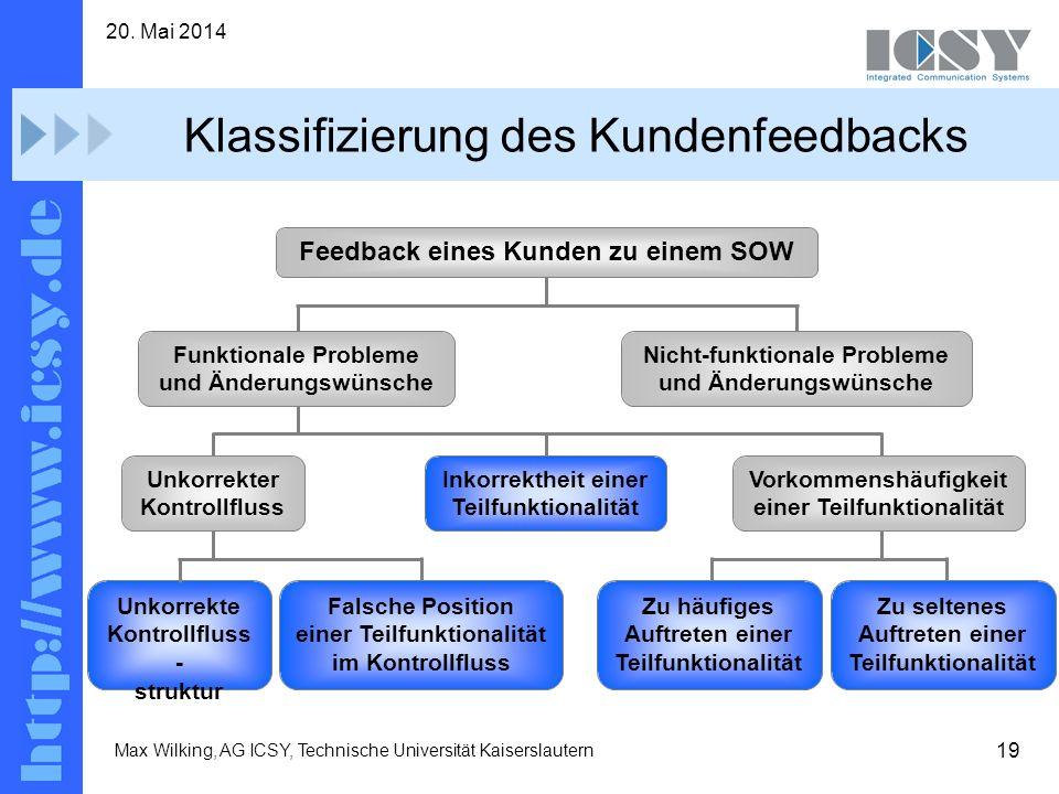 19 20. Mai 2014 Max Wilking, AG ICSY, Technische Universität Kaiserslautern Klassifizierung des Kundenfeedbacks Funktionale Probleme und Änderungswüns