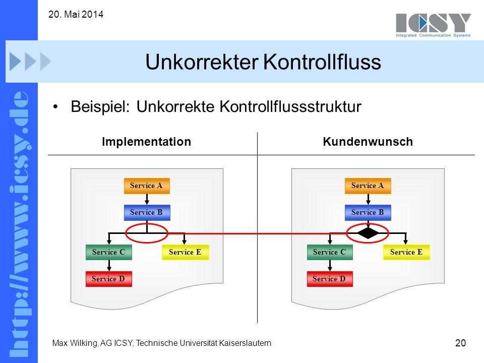 20 20. Mai 2014 Max Wilking, AG ICSY, Technische Universität Kaiserslautern Unkorrekter Kontrollfluss Beispiel: Unkorrekte Kontrollflussstruktur Servi