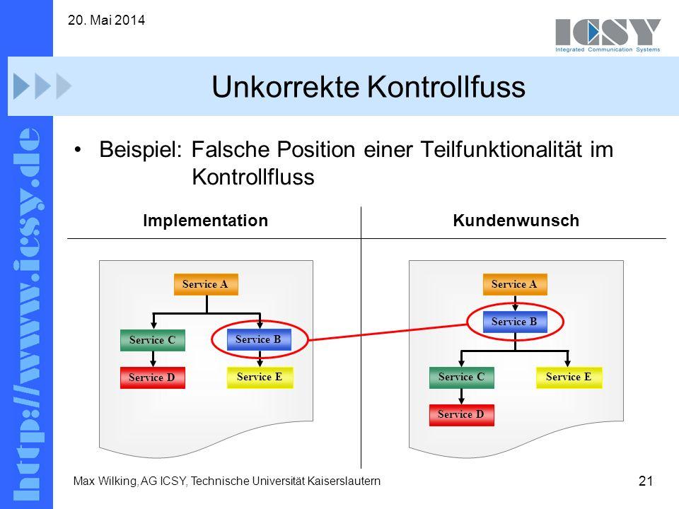 21 20. Mai 2014 Max Wilking, AG ICSY, Technische Universität Kaiserslautern Unkorrekte Kontrollfuss Beispiel: Falsche Position einer Teilfunktionalitä