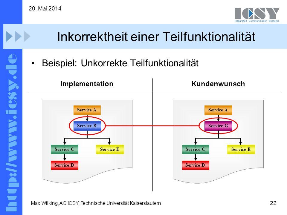 22 20. Mai 2014 Max Wilking, AG ICSY, Technische Universität Kaiserslautern Inkorrektheit einer Teilfunktionalität Beispiel: Unkorrekte Teilfunktional