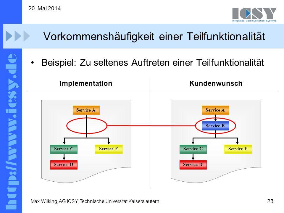 23 20. Mai 2014 Max Wilking, AG ICSY, Technische Universität Kaiserslautern Vorkommenshäufigkeit einer Teilfunktionalität Beispiel: Zu seltenes Auftre