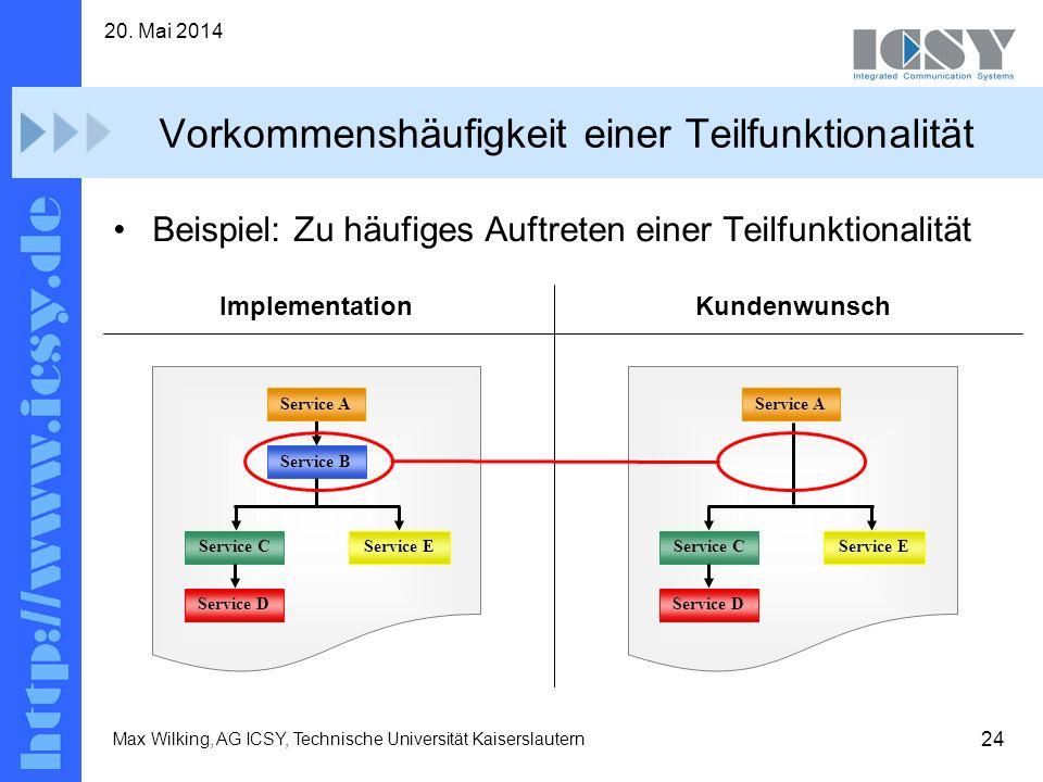 24 20. Mai 2014 Max Wilking, AG ICSY, Technische Universität Kaiserslautern Vorkommenshäufigkeit einer Teilfunktionalität Beispiel: Zu häufiges Auftre