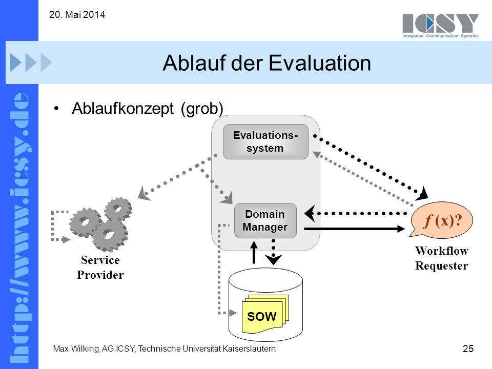 25 20. Mai 2014 Max Wilking, AG ICSY, Technische Universität Kaiserslautern Ablauf der Evaluation Ablaufkonzept (grob) Evaluations- system Domain Mana