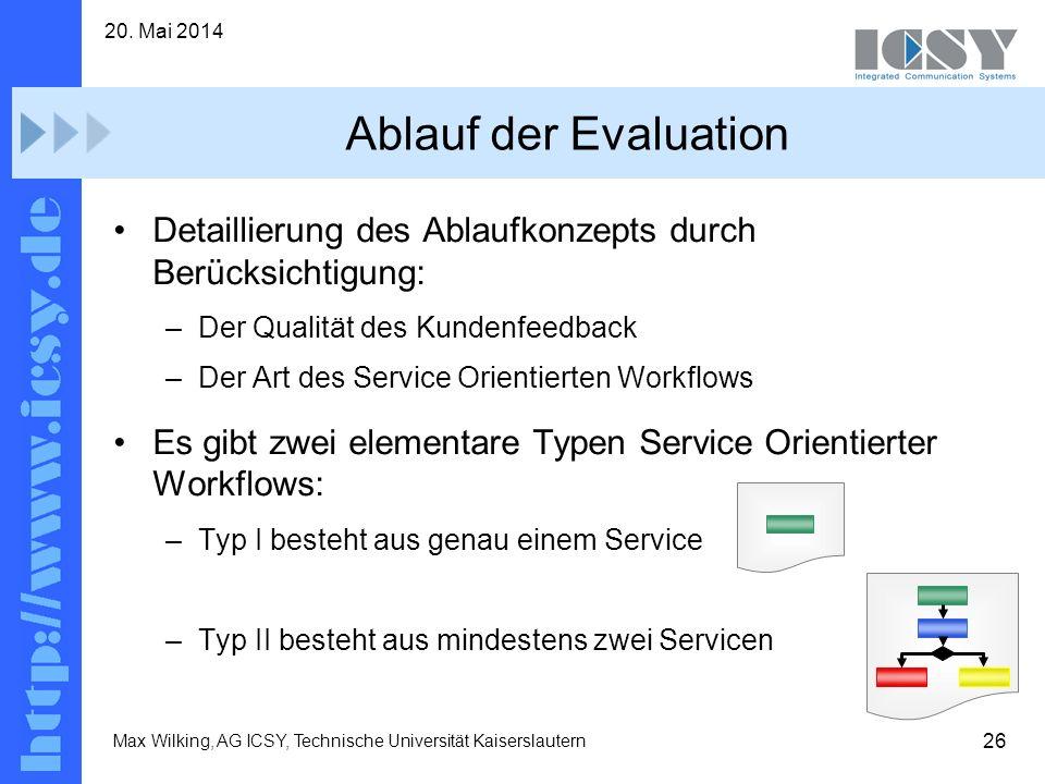 26 20. Mai 2014 Max Wilking, AG ICSY, Technische Universität Kaiserslautern Ablauf der Evaluation Detaillierung des Ablaufkonzepts durch Berücksichtig