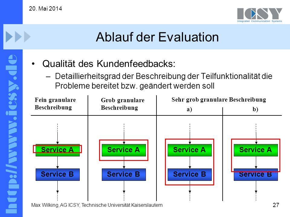 27 20. Mai 2014 Max Wilking, AG ICSY, Technische Universität Kaiserslautern Ablauf der Evaluation Qualität des Kundenfeedbacks: –Detaillierheitsgrad d