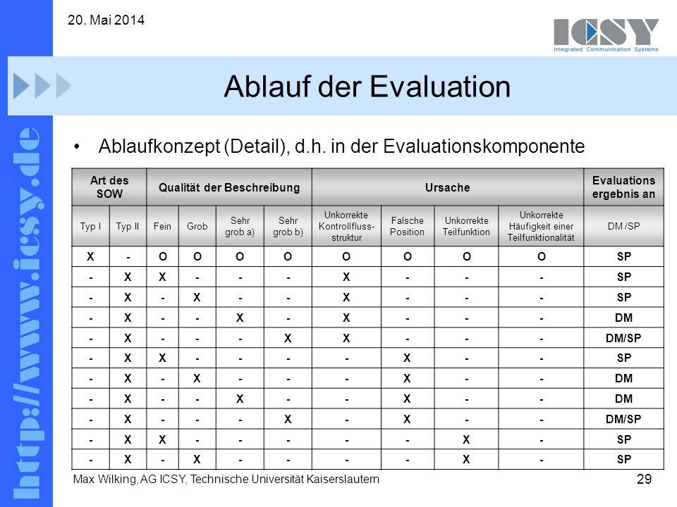29 20. Mai 2014 Max Wilking, AG ICSY, Technische Universität Kaiserslautern Ablauf der Evaluation Ablaufkonzept (Detail), d.h. in der Evaluationskompo
