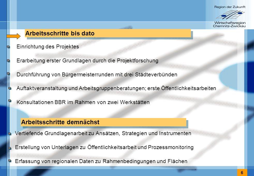 6 Einrichtung des Projektes Erarbeitung erster Grundlagen durch die Projektforschung Durchführung von Bürgermeisterrunden mit drei Städteverbünden Auf
