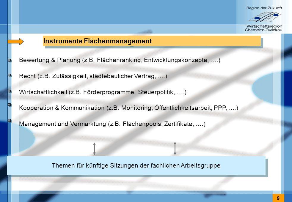 9 Bewertung & Planung (z.B. Flächenranking, Entwicklungskonzepte, ….) Recht (z.B.